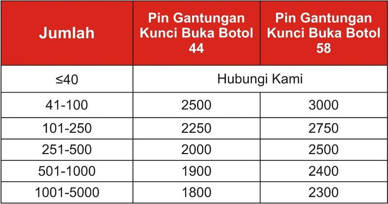 Daftar Harga Pin Pembuka Botol