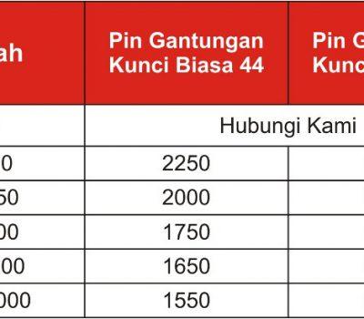 Harga pin Gantungan Kunci 58 mm dan 44 mm